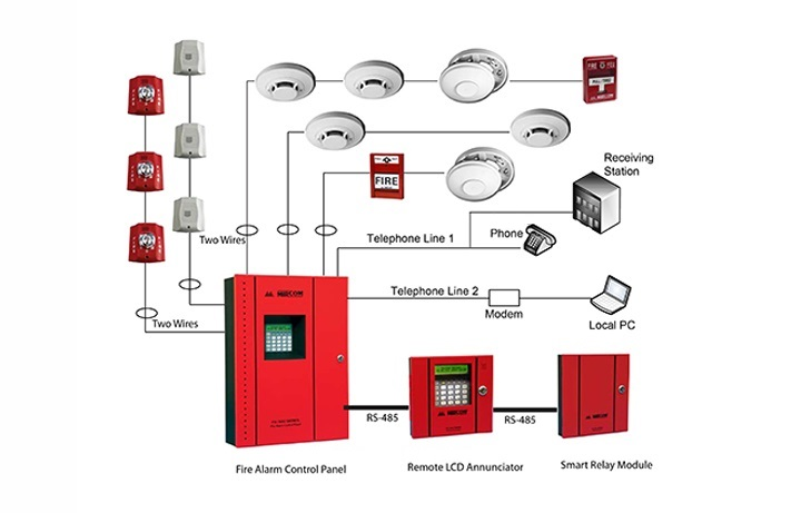 http://dstvn.vn/upload/images/Conventional%20Fire%20Alarm%20System.jpg